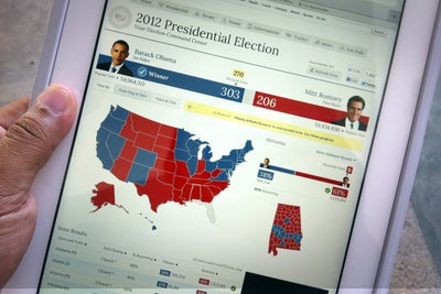 4 Ways Technology Has Impacted Presidential Elections
