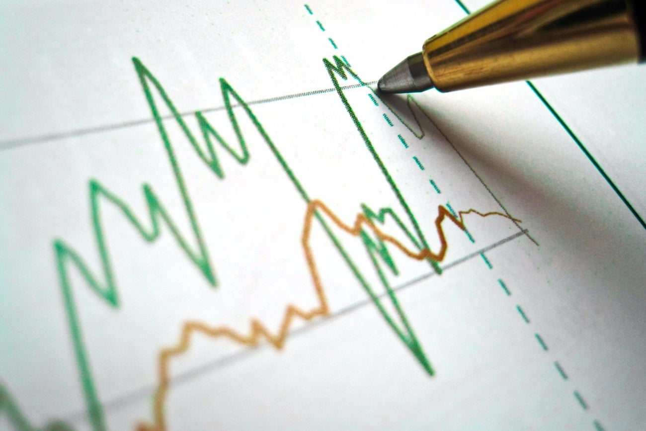 Financial Projections News & Topics