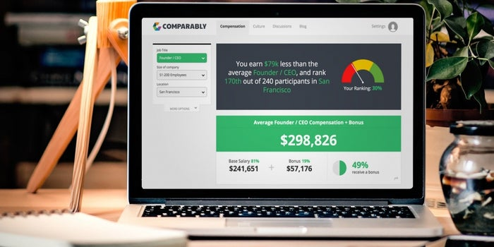 This Company Raised $6.5 Million to Help You Find Out If You're Underpaid