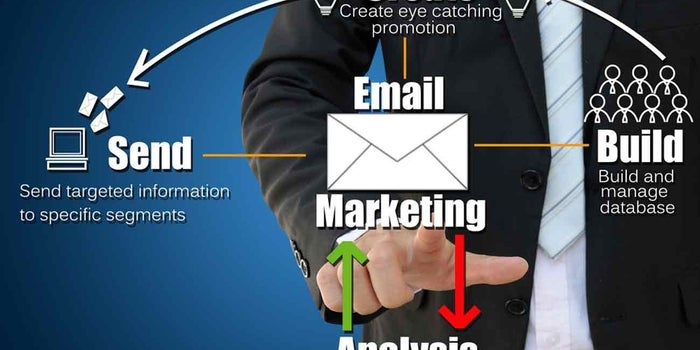 Driving Response Through Creativity In Email Marketing