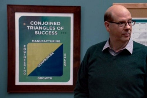 The 'Triangles of Success' Are More Than a Good Laugh