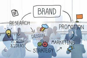 Building a Brand for your Start-up