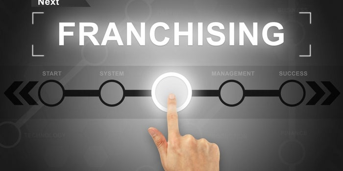 The 19 Covenants of a Standard Franchise Agreement