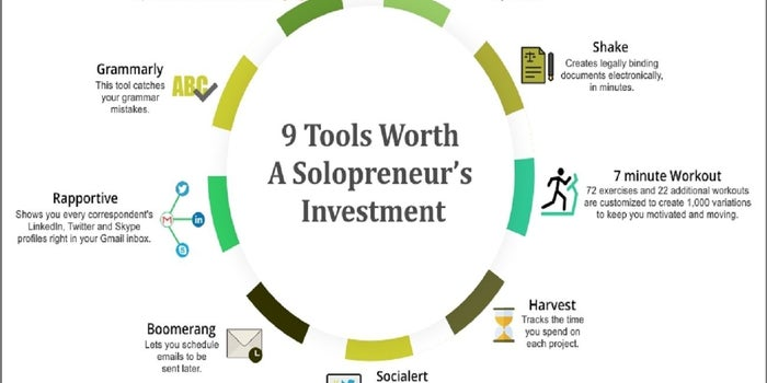 #8 Tools Worth a Solopreneur's Investment