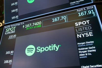 3 Lessons for Entrepreneurs From Spotify, Which Won Over Taylor Swift...