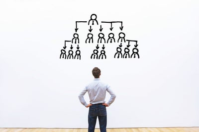 5 Important Guidelines to Increase HR Values In Your Organization