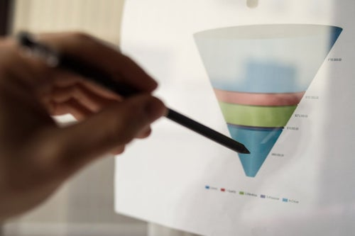 4 Tools for Perfecting Your B2B Sales Funnel