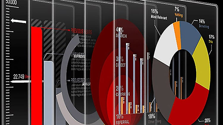 Beyond Web Analytics: 5 Types of Online Data You Should Be Tracking