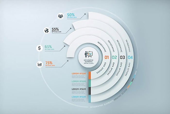 Your Sneak Peak at the Future of Infographic Marketing