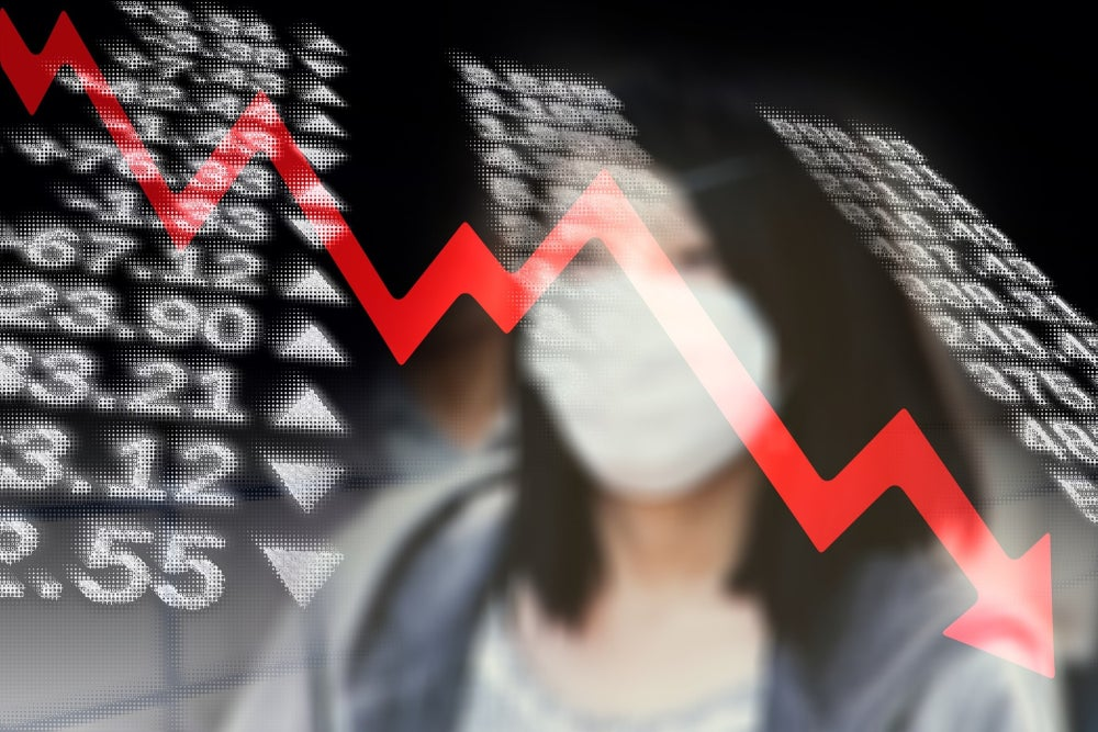 2020 Is a Reminder Why Timing The Stock Market is Futile