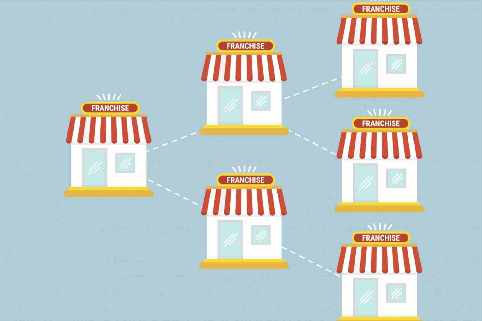 Want to Buy a Franchise? Here's Your Step By Step Guide