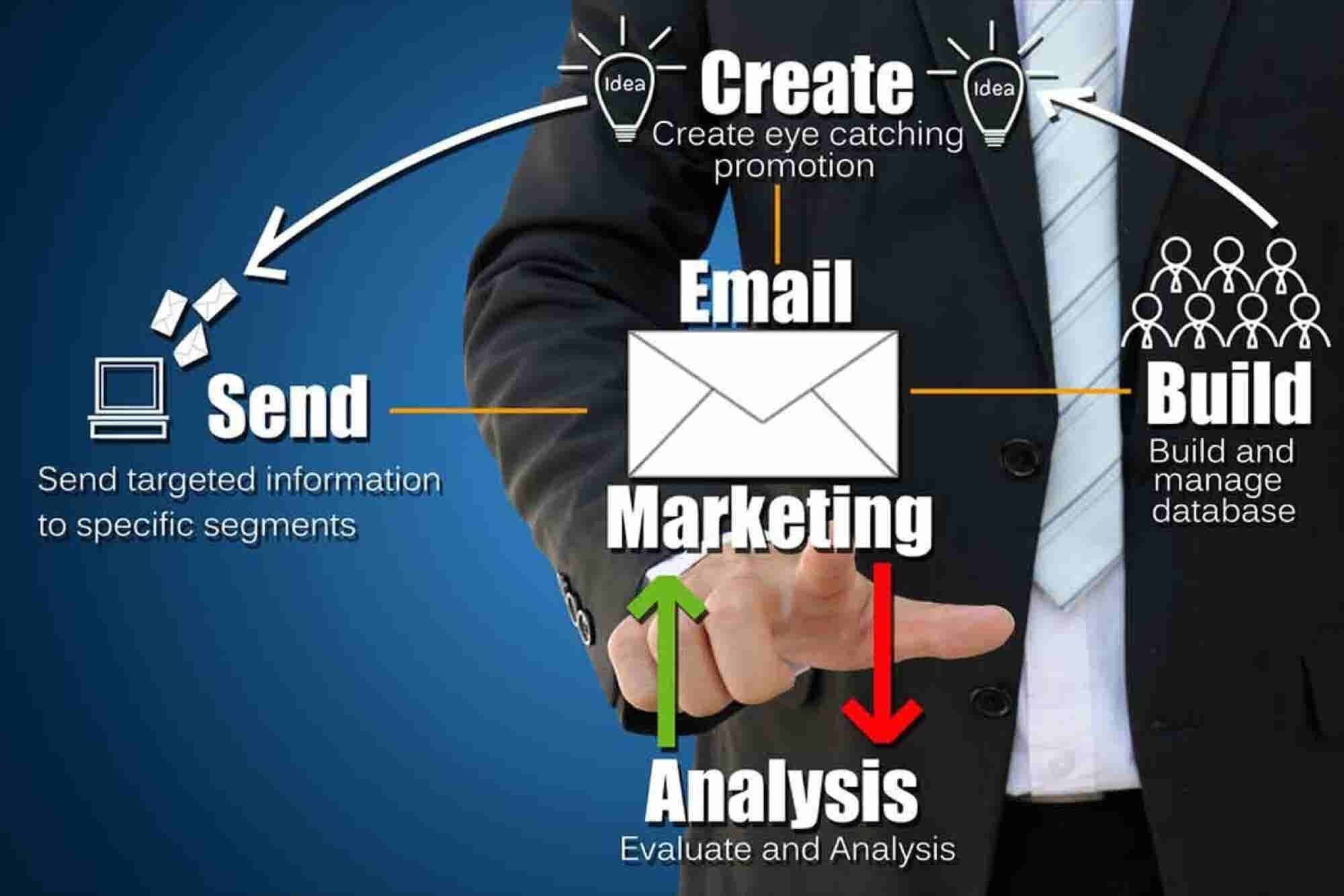 Debunking #5 Email-marketing Myths: Facts Vs Fiction