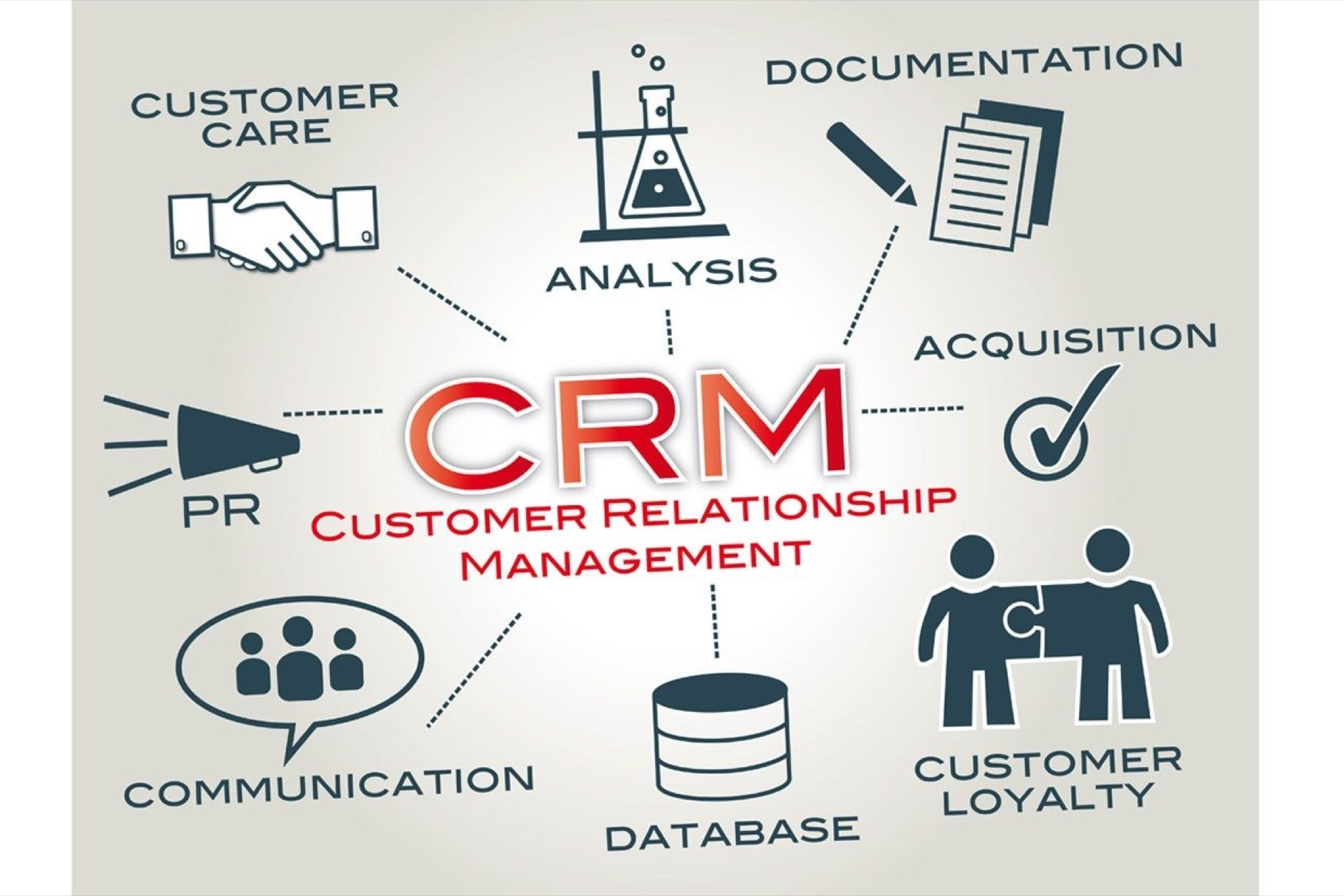 Here's How CRM Can Make a Strong Platform For Your Venture
