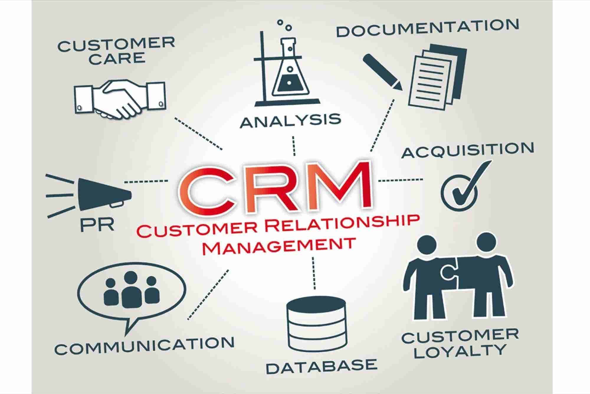 5 Benefits of Customer Relationship Management