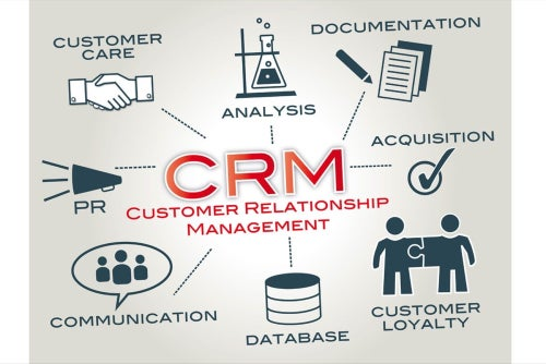 5 Benefits of Customer Relationship Management