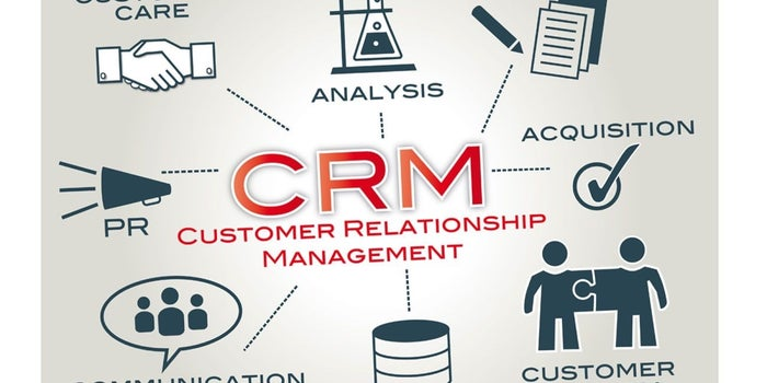 Image result for crm