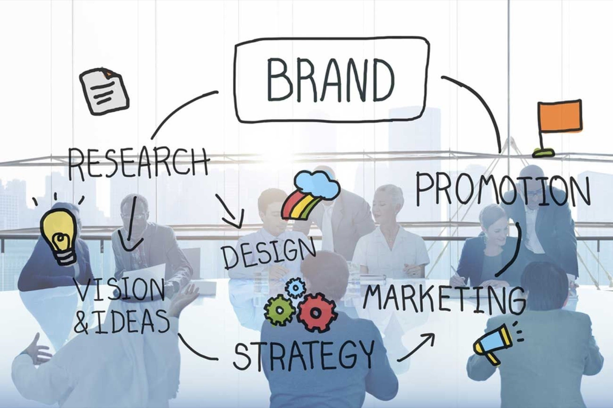 5a9df37a2 #5 Reasons Why Digital Branding Is the New Marketing Mantra