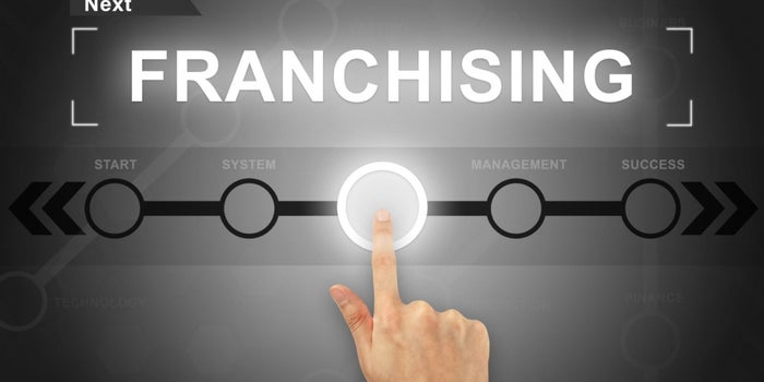 The 19 Covenants Of A Standard Franchise Agreement Franchisebible