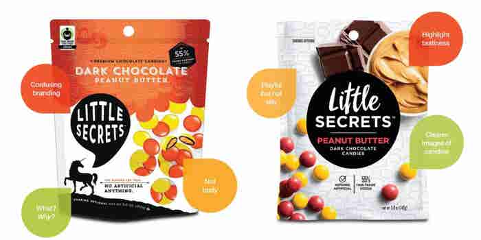 How Changing Its Packaging Helped This Company Find Sweet Success