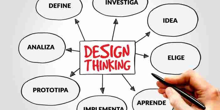 """El ABC para usar el """"design thinking"""" al formar tu empresa"""