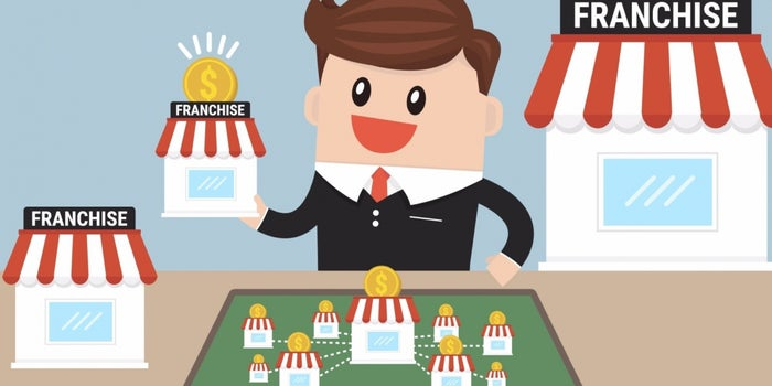 #6 Ways to Evaluate your Franchise Proposal