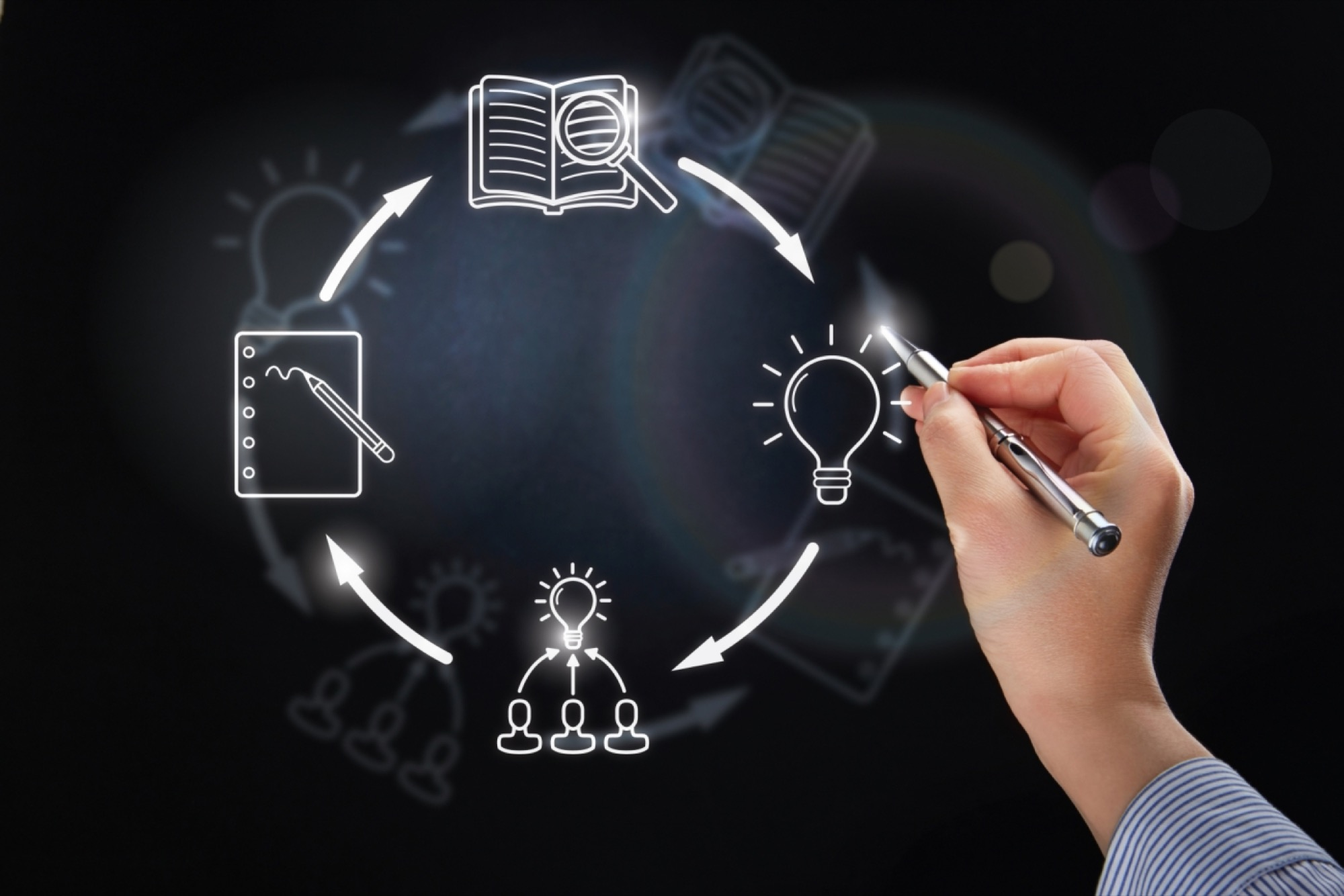 #5 Reasons Why Start-ups Should Invest in R&D to Produce Innovative Products and Services