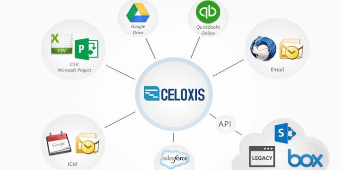 Celoxis and the Next Wave of SaaS in India