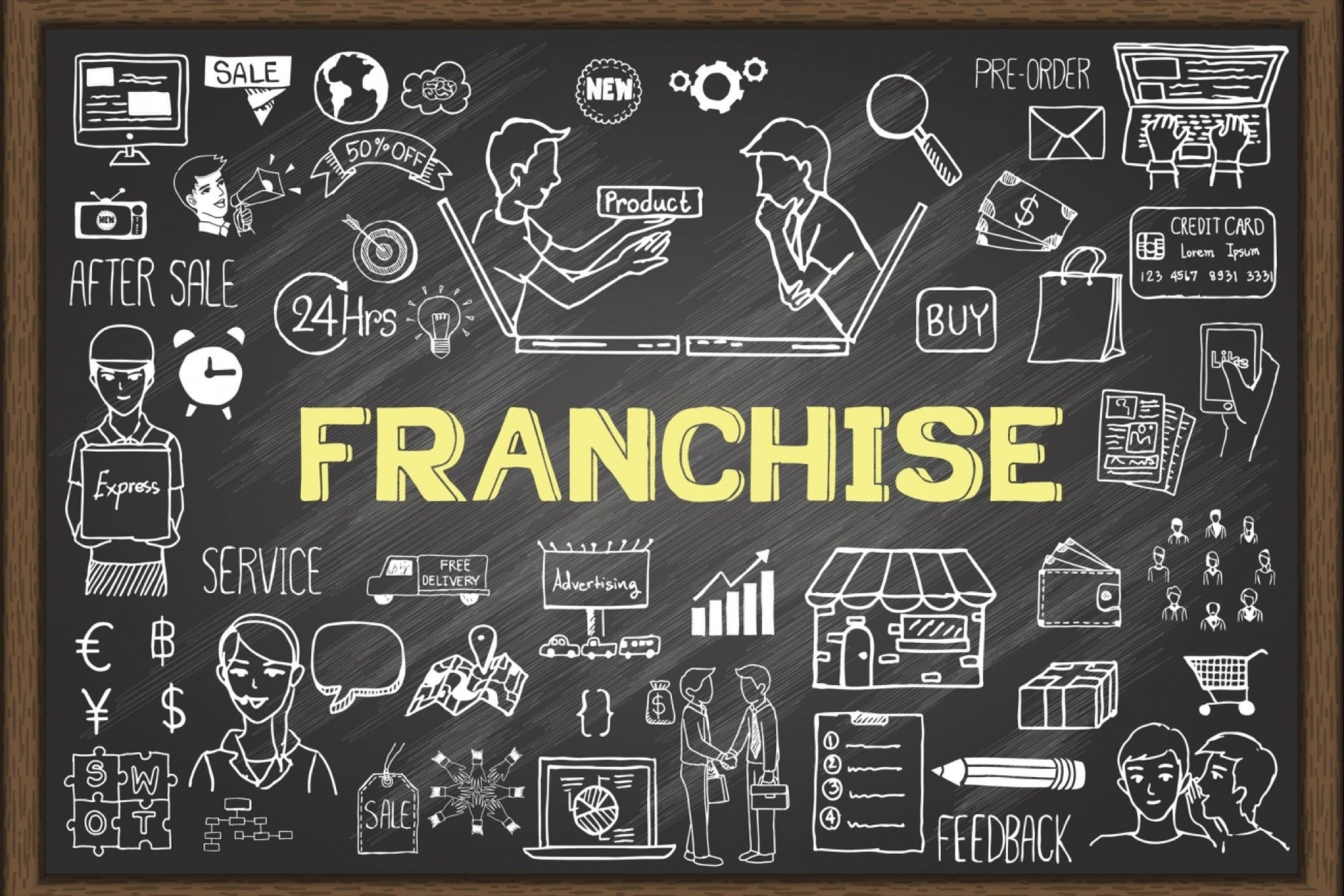 cheap franchises that make alot of money