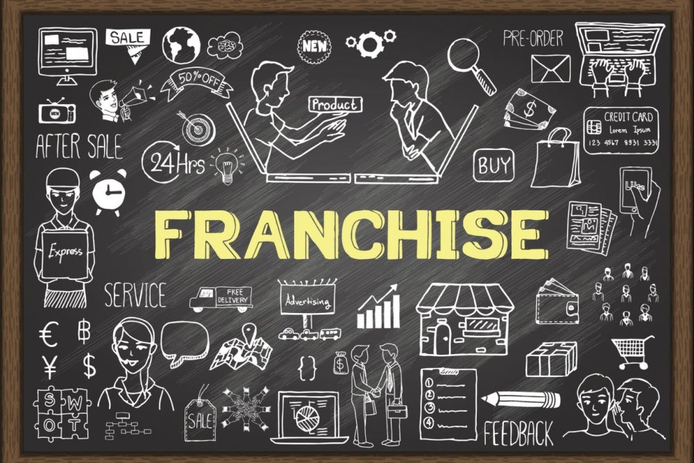 24 Top-Ranked, Affordable Franchises You Can Buy for $25,000