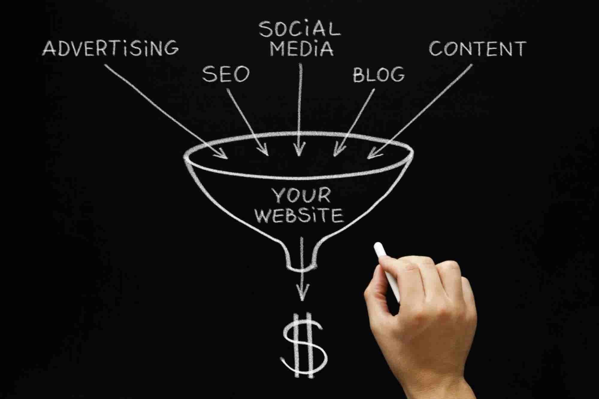 Claves para hacer un funnel de ventas de éxito para tu negocio online