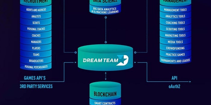 DreamTeam Launches a Gaming Economy to 'Monetize MMOGs for the Masses'