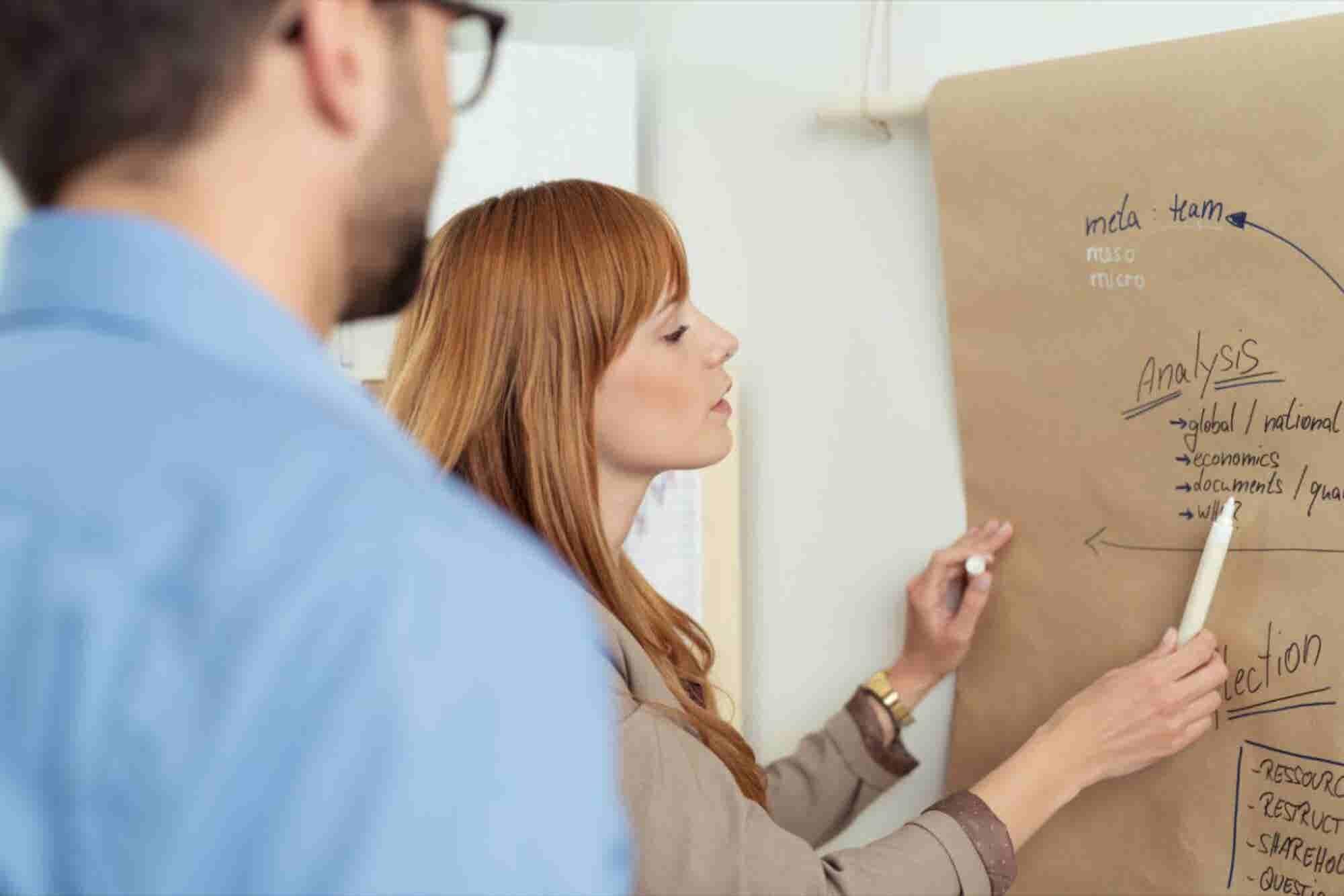5 pasos para elaborar un plan de negocios