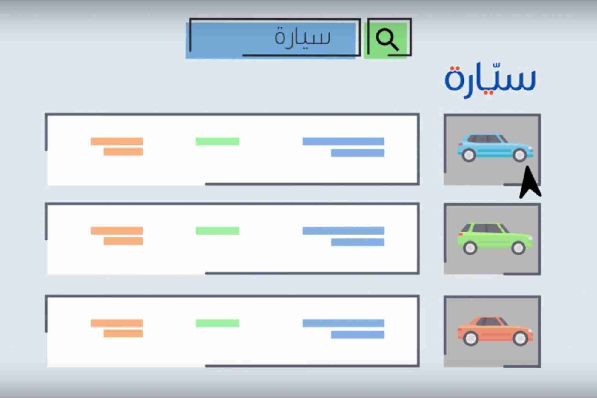 Saudi Arabia-Based Online Cars Marketplace Syarah Raises US$2 Million In Series A Funding