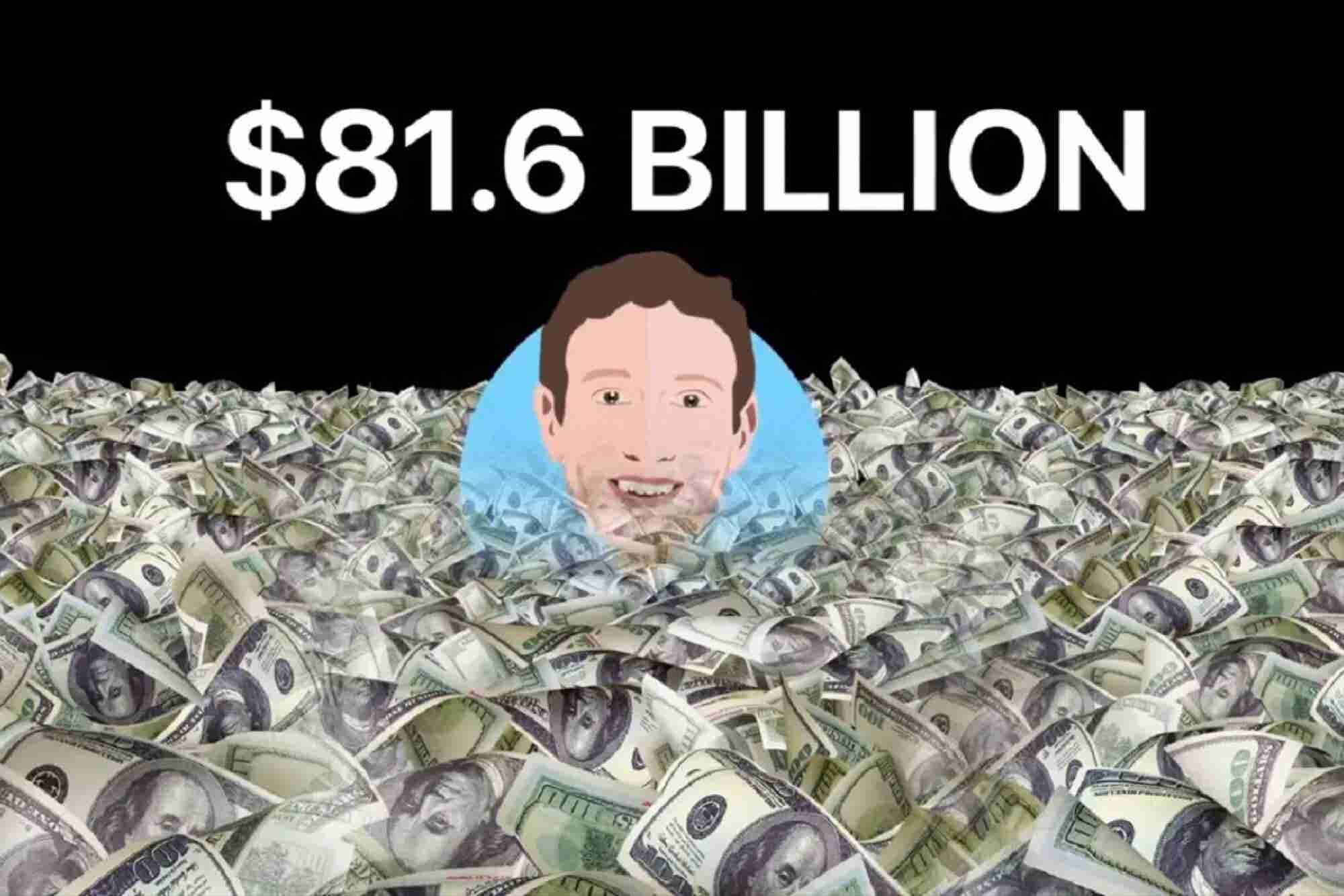 Mark Zuckerberg Becomes World's Third Richest Person: 4 Things to Know Today