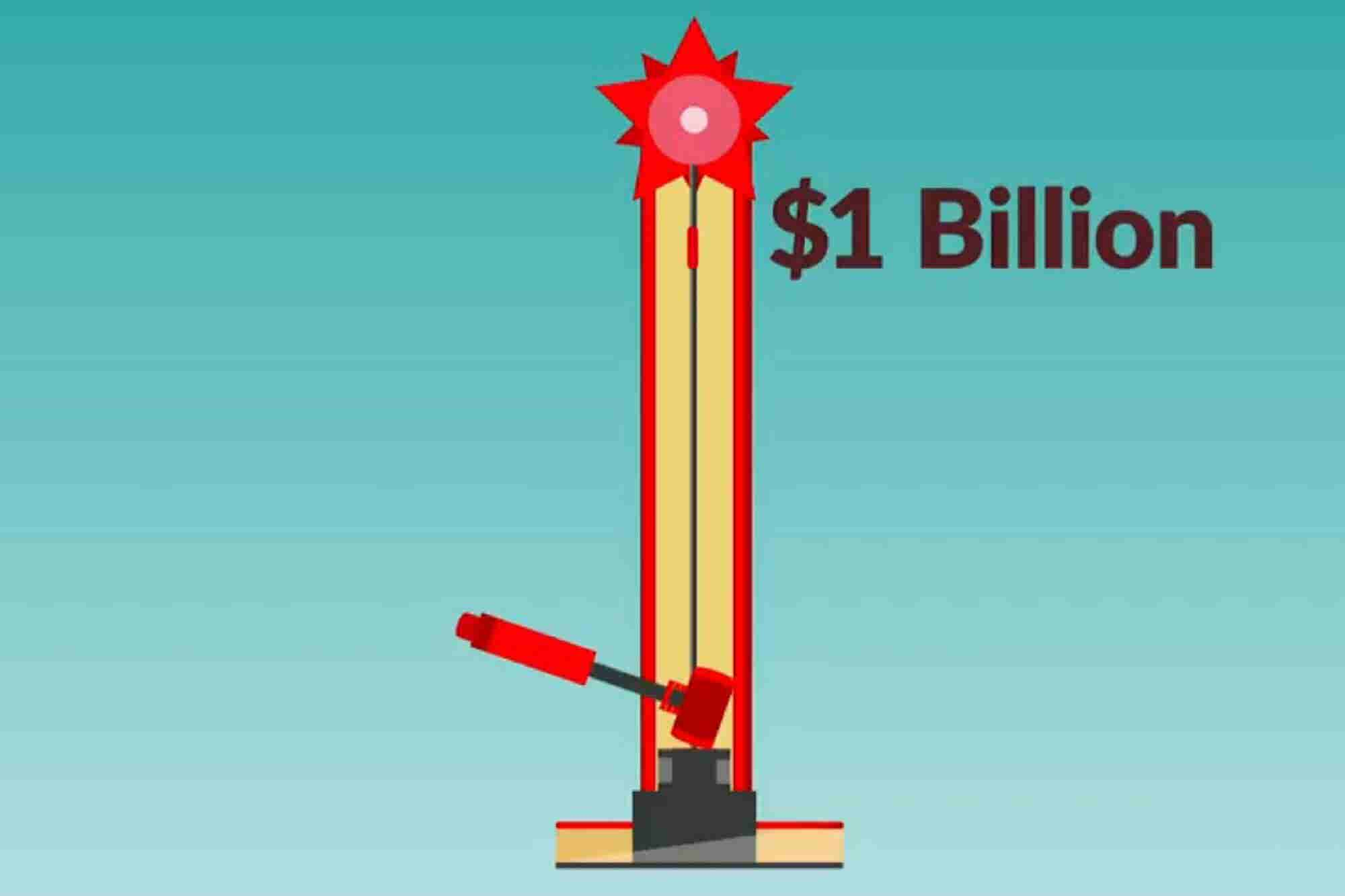 Flipkart, Ebay Break up & RBI Says Cash-on-Delivery is Not Authorized:...