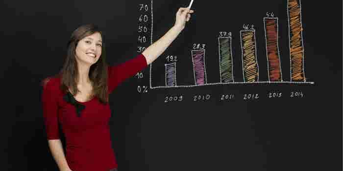 7 acciones concretas para multiplicar el crecimiento de tu negocio