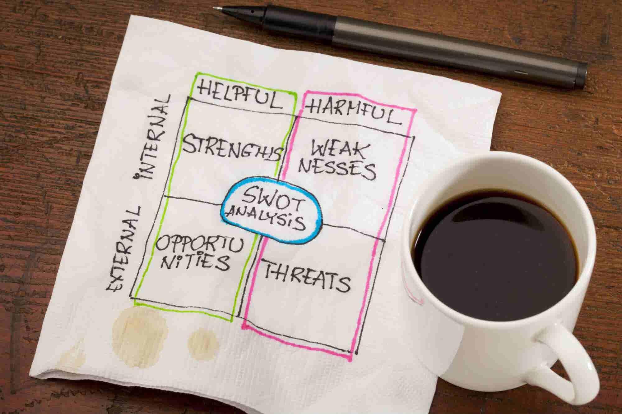 ¿Vas a hacer un análisis FODA de tu idea de negocios? Estos son los errores que debes evitar