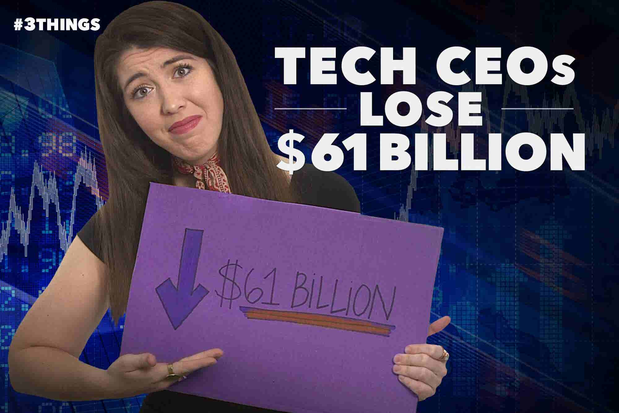 60-Second Video: Tech CEOs Lose $61 Billion