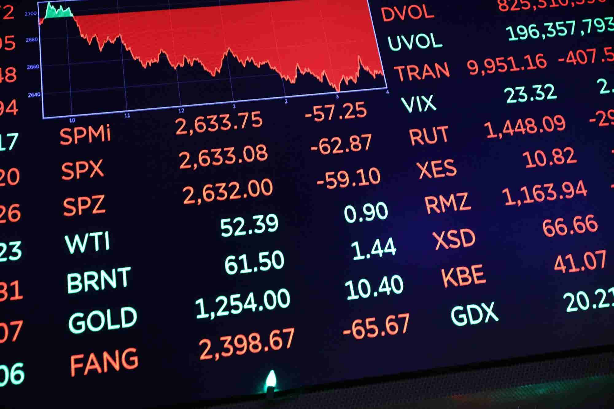 Is It Time to Start Worrying About the Stock Market?