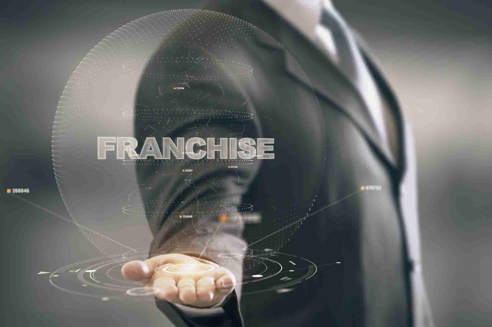 6 Risk Factors You Need to Consider Before Purchasing a Franchise
