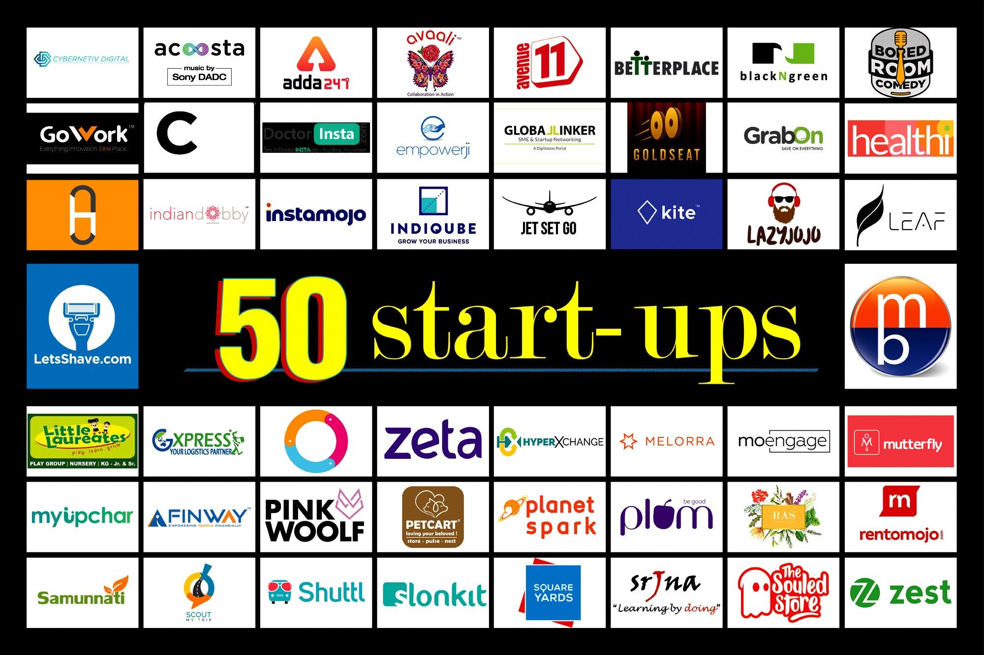 50 Start-ups to Look Out for in 2019 c11189c37