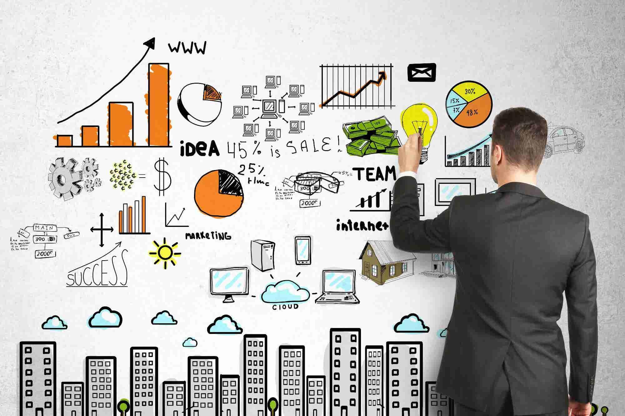 ¿Quieres poner tu propia empresa? 4 tipos de planes de negocio que necesitas conocer