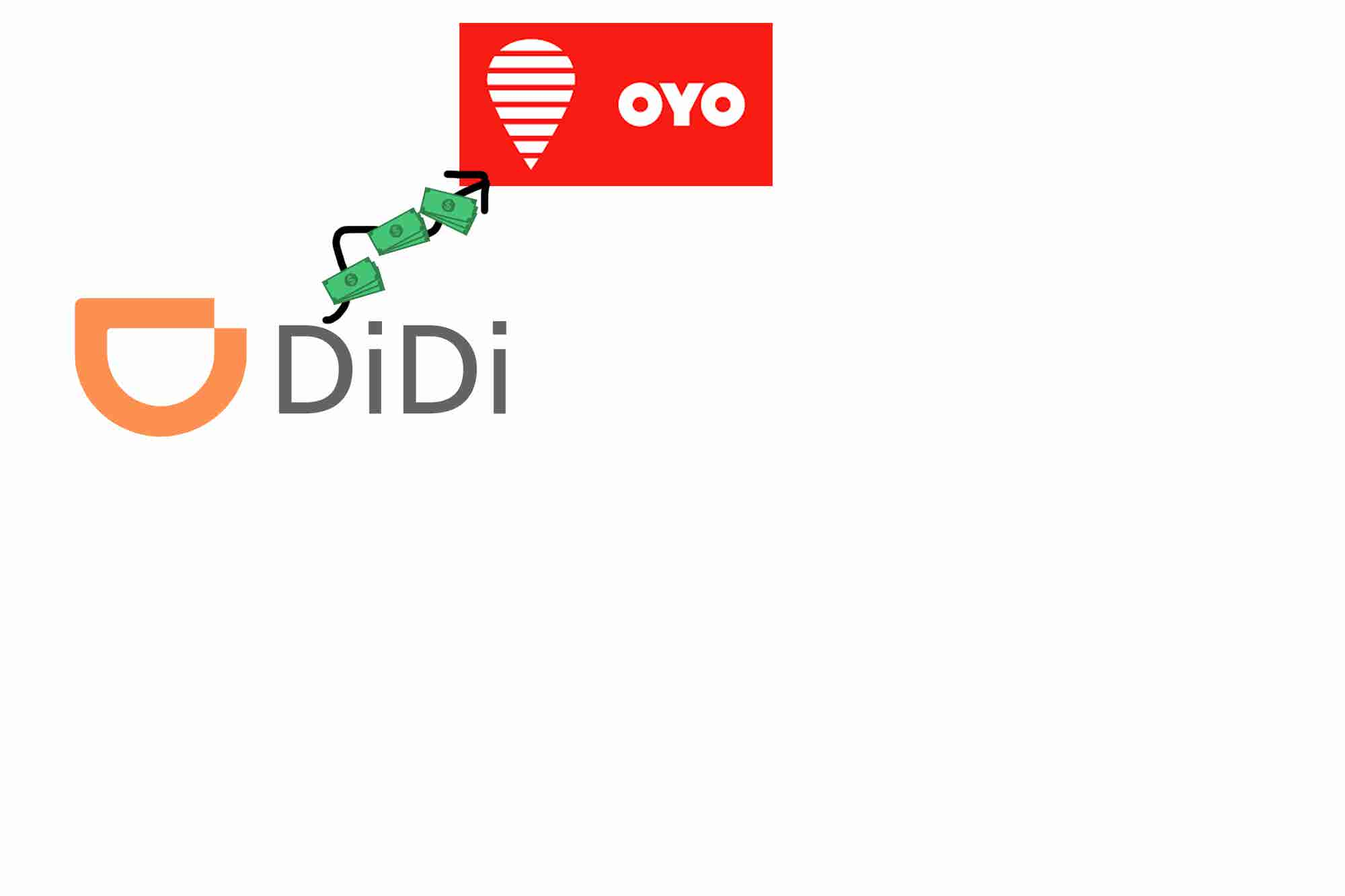 Funding Friday: Oyo's New Investor & Banking Startups Scaling Up