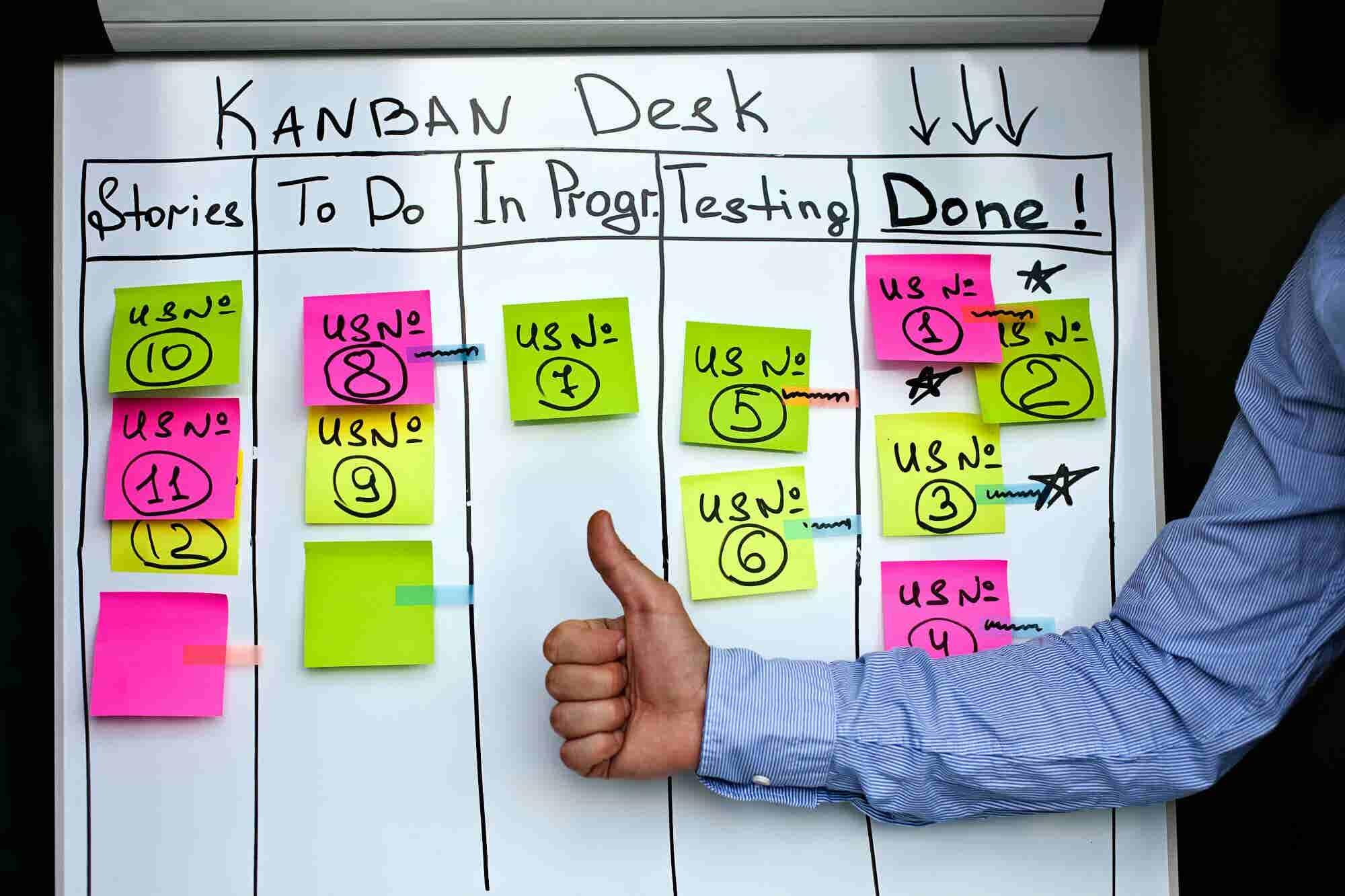 Cómo utilizar el design thinking, el canvas y el método Lean sin perderte en el intento