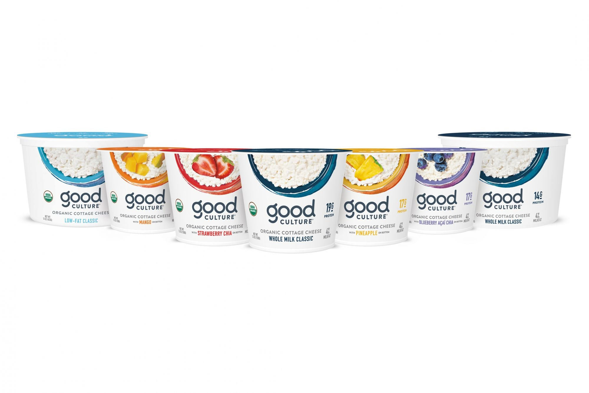 entrepreneur.com - Stephen J. Bronner - This Startup Raised $17 Million for Its Efforts to Resurrect Cottage Cheese Sales