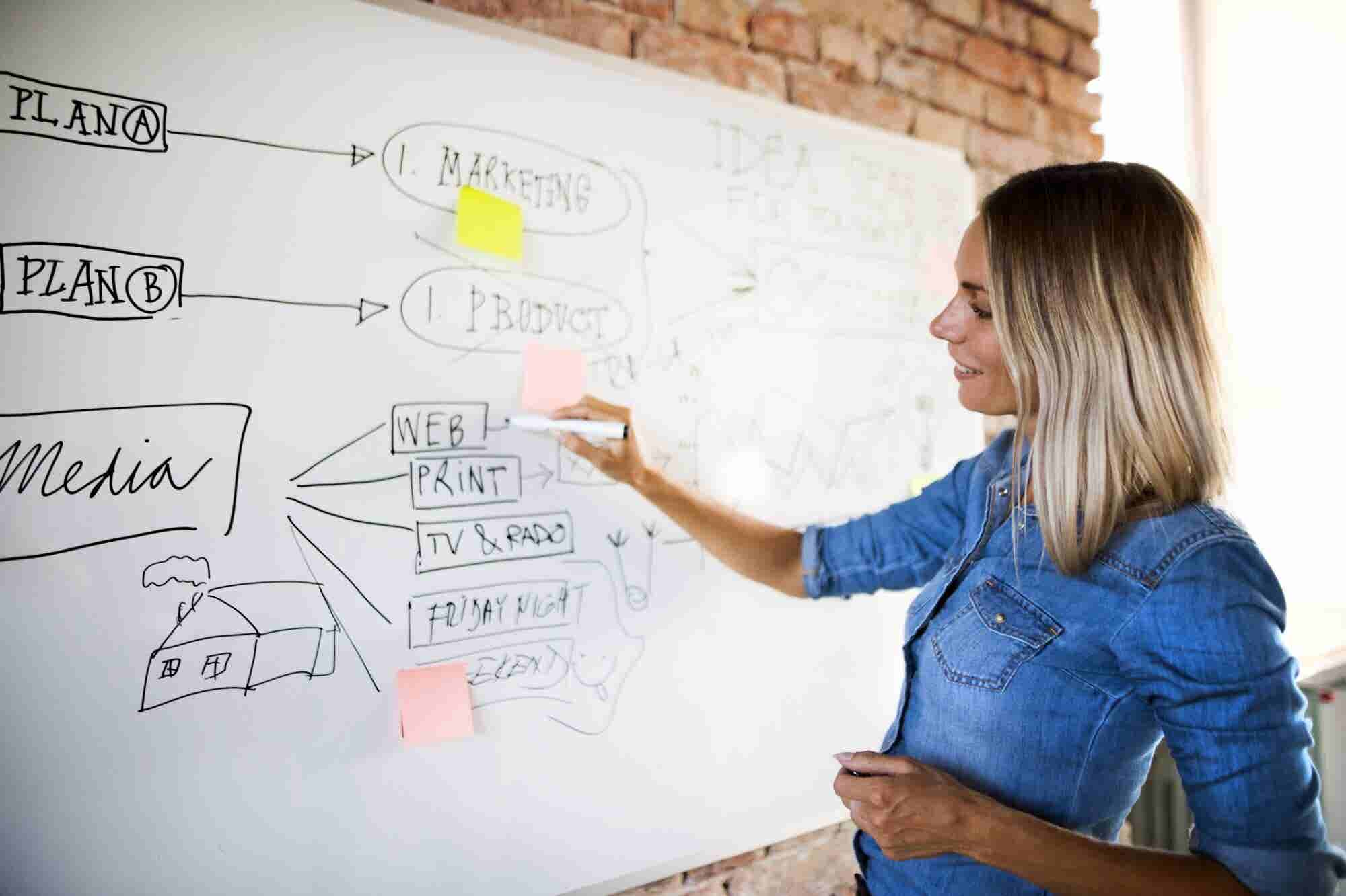 Advertising is Changing -- Know How to Lean into the Change