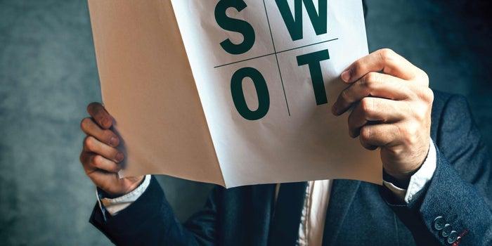 swot analysis at business ile ilgili görsel sonucu