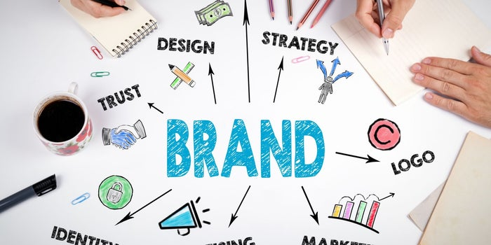 How to reach a perfect brand name?