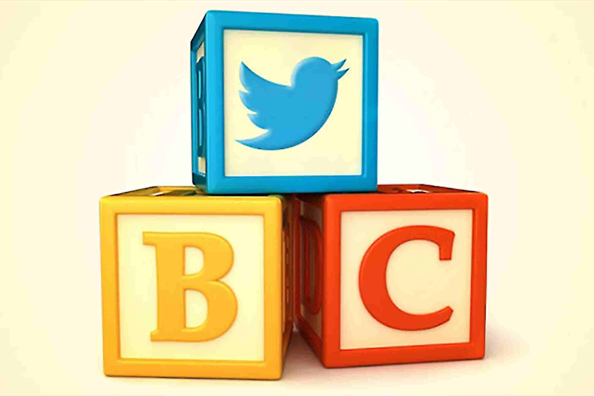 The ABCs of Twitter, Part I