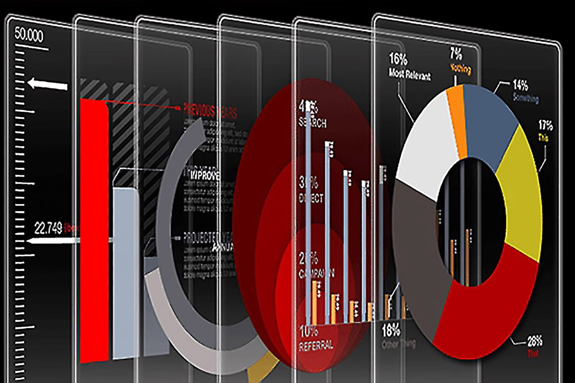 beyond web analytics  5 types of online data you should be tracking